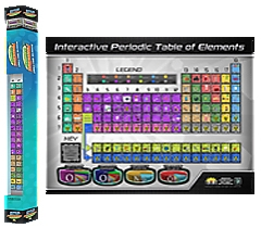 Popar Toys Periodic Table of Elements 3D Chart