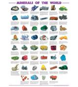 Safari Ltd Poster - Minerals of the World