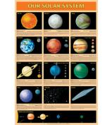 Safari Ltd Poster - Our Solar System